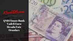 QNB Finans Bank Vadeli Euro Hesabı Faiz Oranları, Dönüşümlü Mevduat Hesabı – QNB Finansbank
